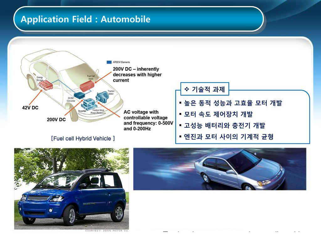[Fuel cell Hybrid Vehicle ]